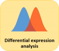 Differential Expression Analysis
